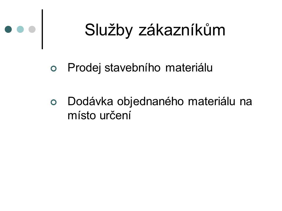 Služby zákazníkům Prodej stavebního materiálu Dodávka objednaného materiálu na místo určení Zprostředkování stavebních prací ve spolupráci se spřátelenými stavebními firmami
