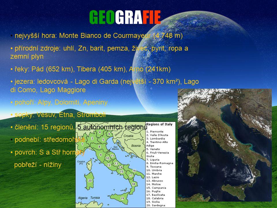 GEOGRAFIE nejvyšší hora: Monte Bianco de Courmayeur (4 748 m) přírodní zdroje: uhlí, Zn, barit, pemza, živec, pyrit, ropa a zemní plyn řeky: Pád (652 km), Tibera (405 km), Arno (241km) jezera: ledovcová - Lago di Garda (největší - 370 km²), Lago di Como, Lago Maggiore pohoří: Alpy, Dolomiti, Apeniny sopky: Vesuv, Etna, Stromboli členění: 15 regionů, 5 autonomních regionů podnebí: středomořské povrch: S a Stř hornatý pobřeží - nížiny