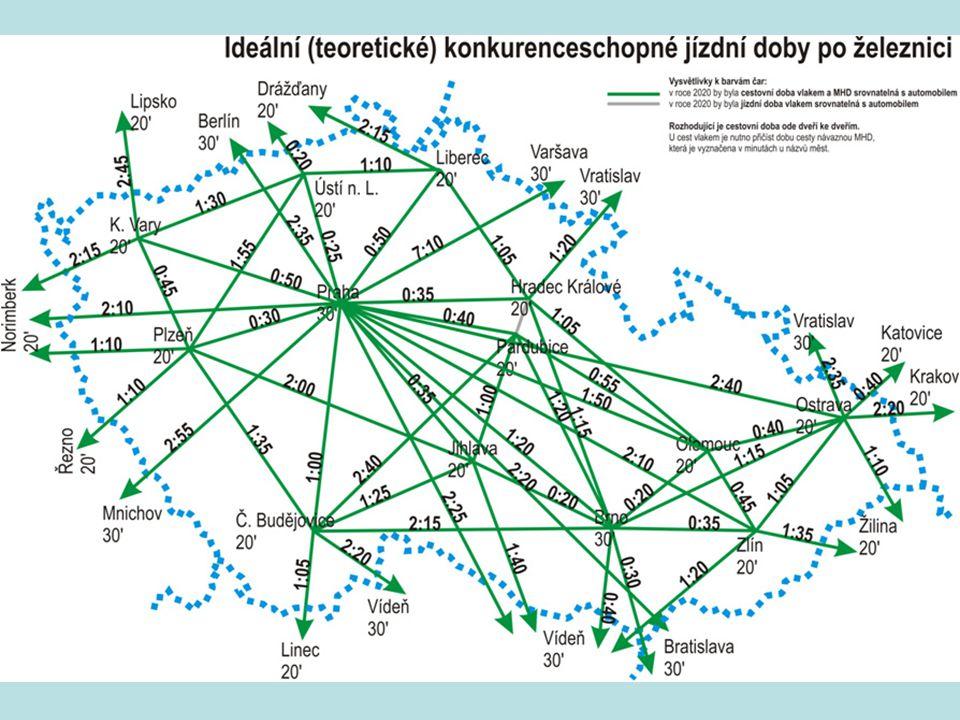 Kontrolní otázky: 1)Jaký význam má doprava v hospodářství ČR.