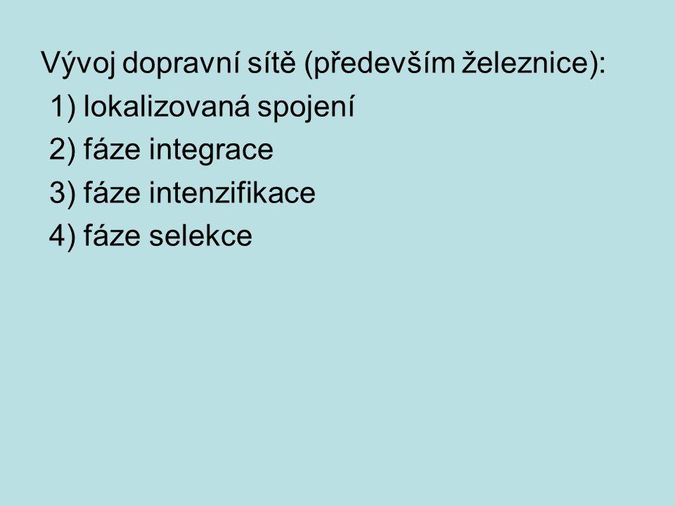 Vývoj dopravní sítě (především železnice): 1) lokalizovaná spojení 2) fáze integrace 3) fáze intenzifikace 4) fáze selekce