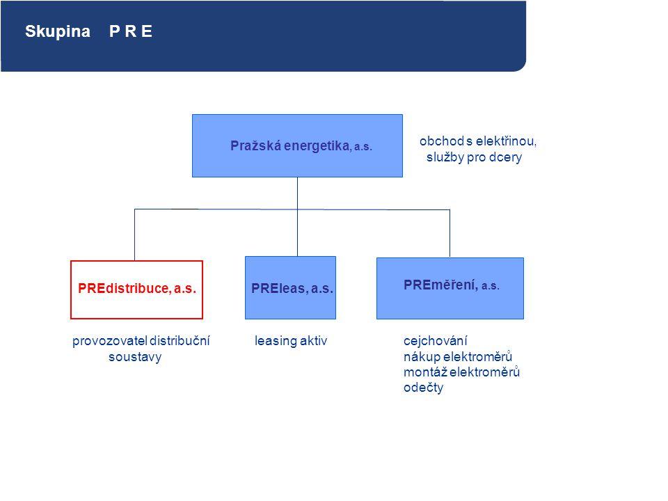 Pražská energetika, a.s. PREdistribuce, a.s.PREleas, a.s. PREměření, a.s. provozovatel distribuční soustavy leasing aktivcejchování nákup elektroměrů