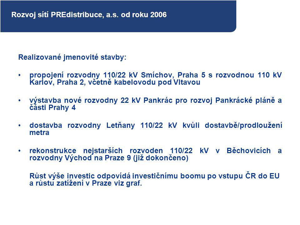 Realizované jmenovité stavby: propojení rozvodny 110/22 kV Smíchov, Praha 5 s rozvodnou 110 kV Karlov, Praha 2, včetně kabelovodu pod Vltavou výstavba