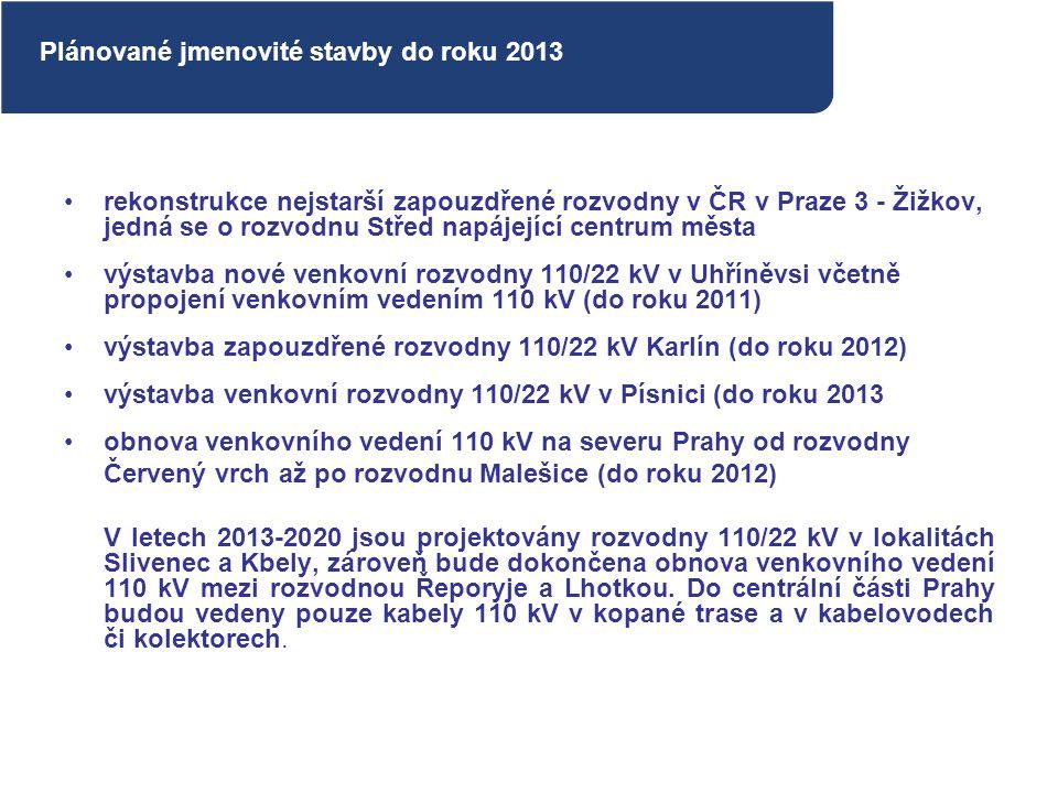 rekonstrukce nejstarší zapouzdřené rozvodny v ČR v Praze 3 - Žižkov, jedná se o rozvodnu Střed napájející centrum města výstavba nové venkovní rozvodn