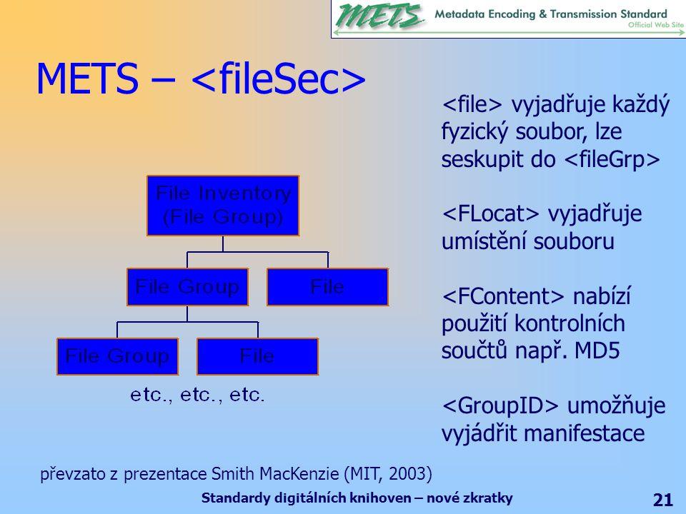 Standardy digitálních knihoven – nové zkratky 21 METS – vyjadřuje každý fyzický soubor, lze seskupit do vyjadřuje umístění souboru nabízí použití kontrolních součtů např.