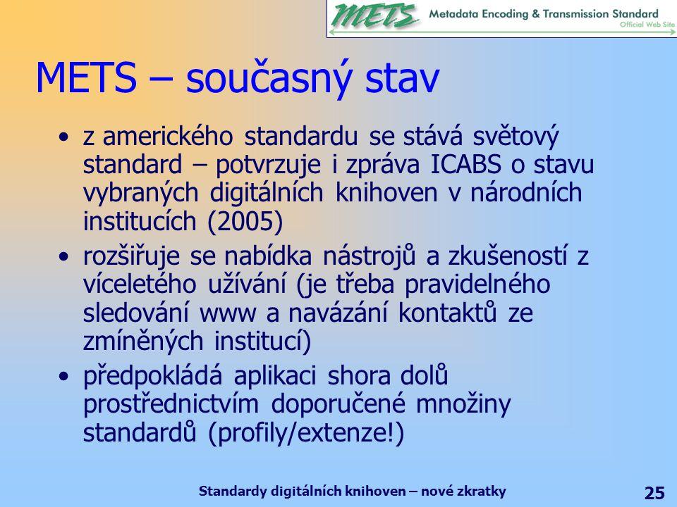 Standardy digitálních knihoven – nové zkratky 25 METS – současný stav z amerického standardu se stává světový standard – potvrzuje i zpráva ICABS o stavu vybraných digitálních knihoven v národních institucích (2005) rozšiřuje se nabídka nástrojů a zkušeností z víceletého užívání (je třeba pravidelného sledování www a navázání kontaktů ze zmíněných institucí) předpokládá aplikaci shora dolů prostřednictvím doporučené množiny standardů (profily/extenze!)