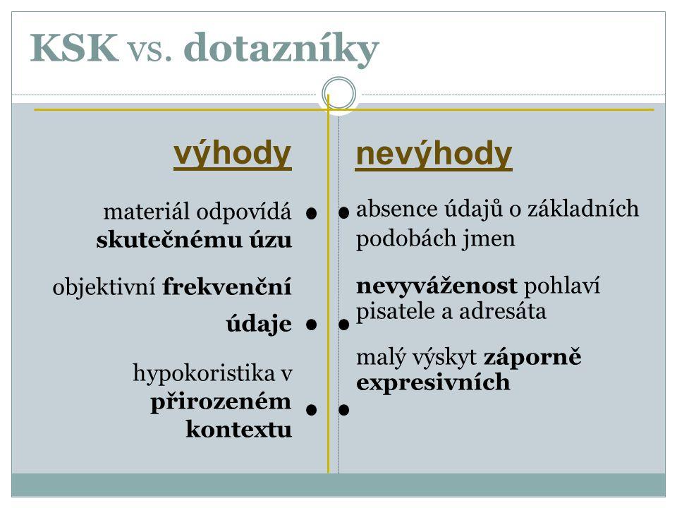 KSK vs. dotazníky materiál odpovídá skutečnému úzu objektivní frekvenční údaje hypokoristika v přirozeném kontextu absence údajů o základních podobách