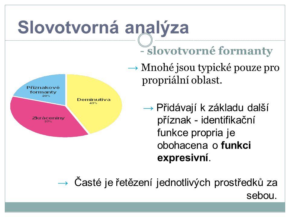 - slovotvorné formanty → Mnohé jsou typické pouze pro propriální oblast. Slovotvorná analýza → Přidávají k základu další příznak - identifikační funkc