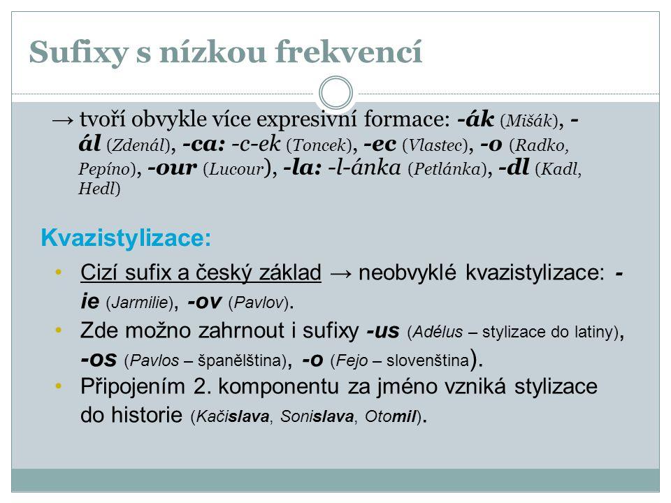 Sufixy s nízkou frekvencí → tvoří obvykle více expresivní formace: -ák (Mišák), - ál (Zdenál), -ca: -c-ek (Toncek), -ec (Vlastec), -o (Radko, Pepíno),