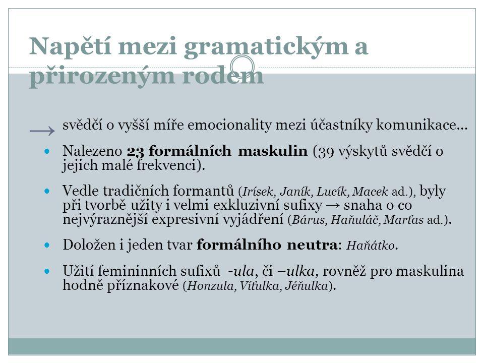 Napětí mezi gramatickým a přirozeným rodem svědčí o vyšší míře emocionality mezi účastníky komunikace… Nalezeno 23 formálních maskulin (39 výskytů svě