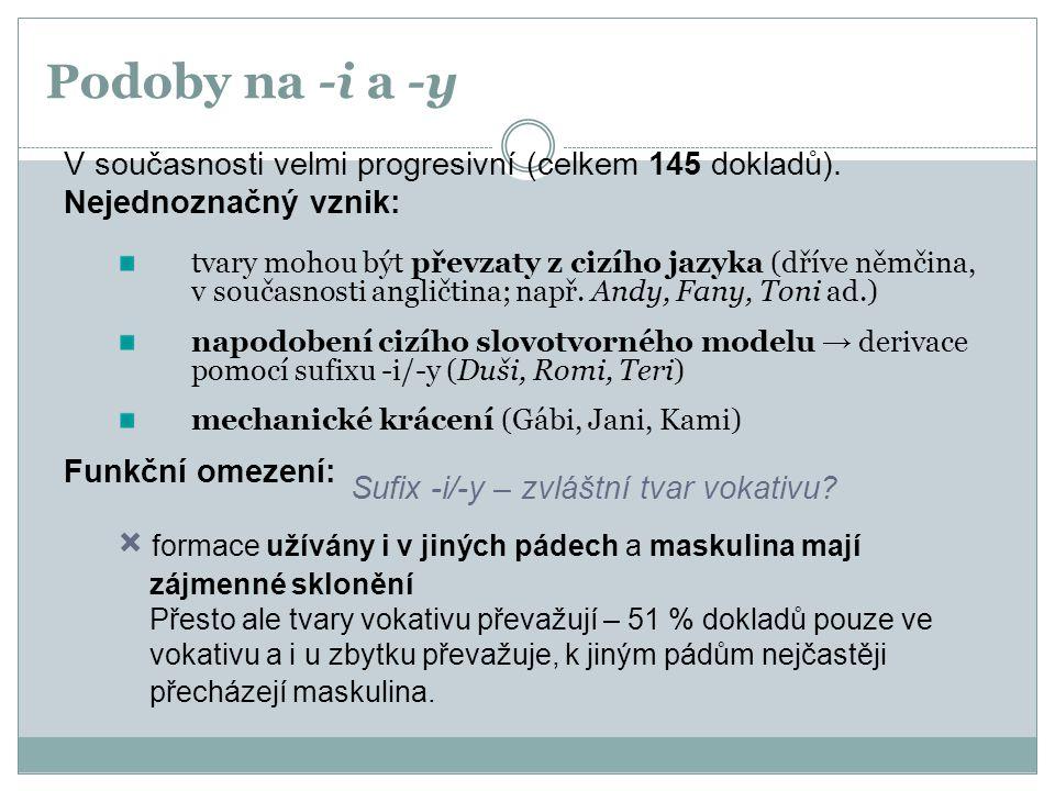 Podoby na -i a -y tvary mohou být převzaty z cizího jazyka (dříve němčina, v současnosti angličtina; např. Andy, Fany, Toni ad.) napodobení cizího slo
