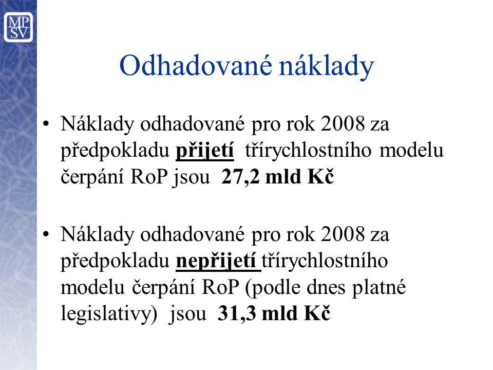 Odhadované náklady Náklady odhadované pro rok 2008 za předpokladu přijetí třírychlostního modelu čerpání RoP jsou 27,2 mld Kč Náklady odhadované pro r