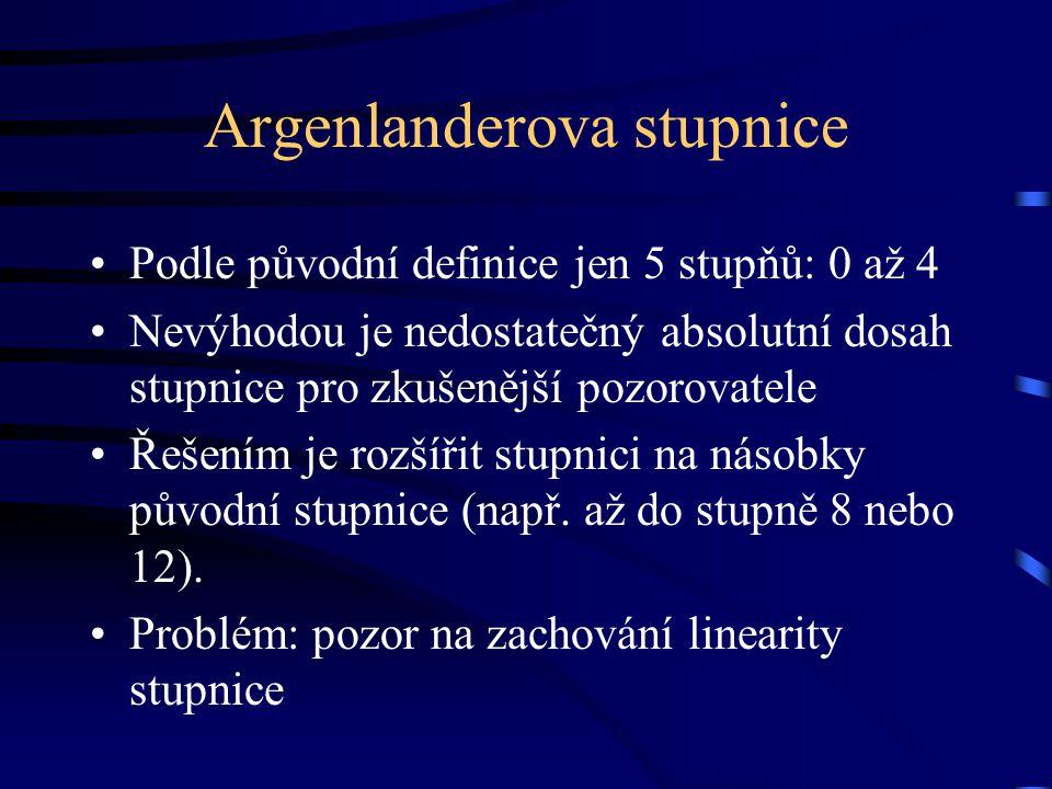 Rozšířená Argenlanderova stupnice K definování vyšších stupňů je nutné používat boční pohled.