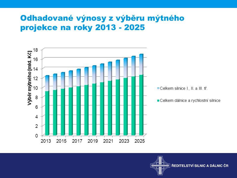 Odhadované výnosy z výběru mýtného projekce na roky 2013 - 2025