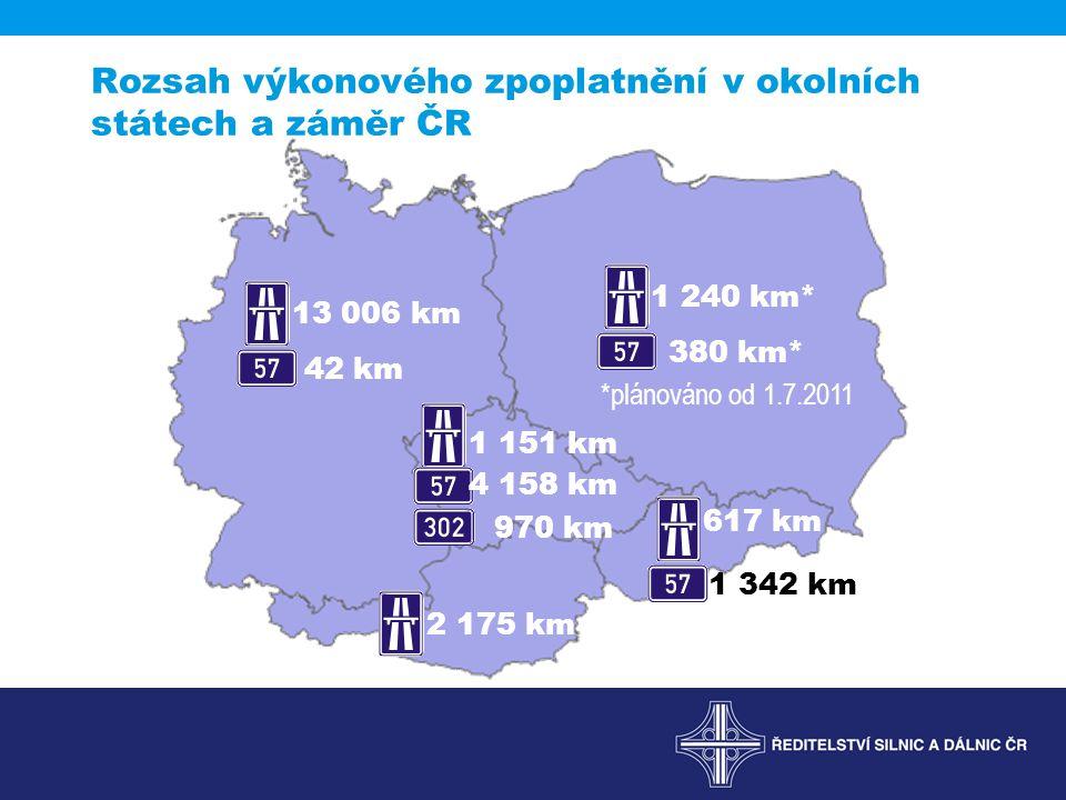 Rozsah výkonového zpoplatnění v okolních státech a záměr ČR 13 006 km 42 km 1 240 km* 380 km* 617 km 1 342 km 2 175 km *plánováno od 1.7.2011 1 151 km