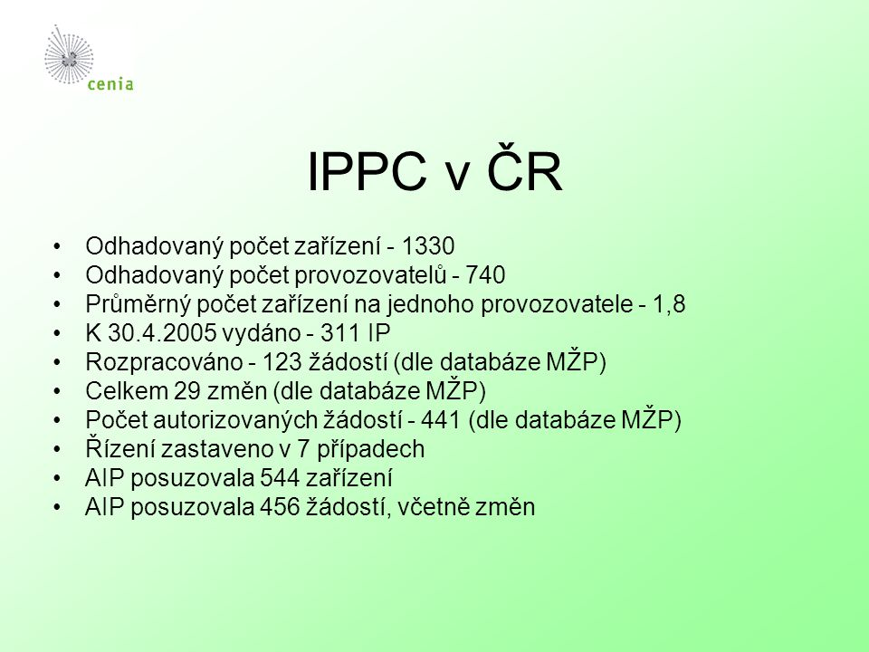 Graf č. 1 Proces IP v ČR