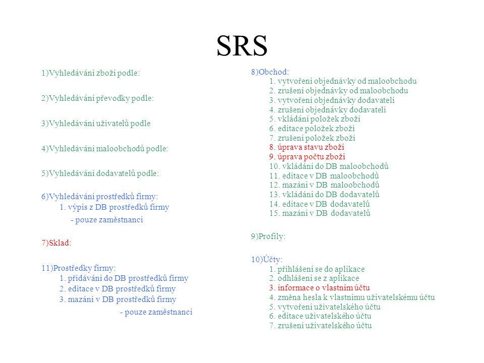 SRS 1)Vyhledávání zboží podle: 2)Vyhledávání převodky podle: 3)Vyhledávání uživatelů podle 4)Vyhledávání maloobchodů podle: 5)Vyhledávání dodavatelů podle: 6)Vyhledávání prostředků firmy: 1.