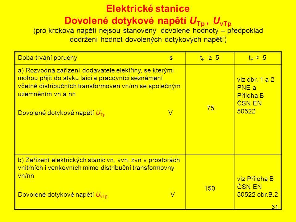 31 Elektrické stanice Dovolené dotykové napětí U Tp, U vTp (pro kroková napětí nejsou stanoveny dovolené hodnoty – předpoklad dodržení hodnot dovolený