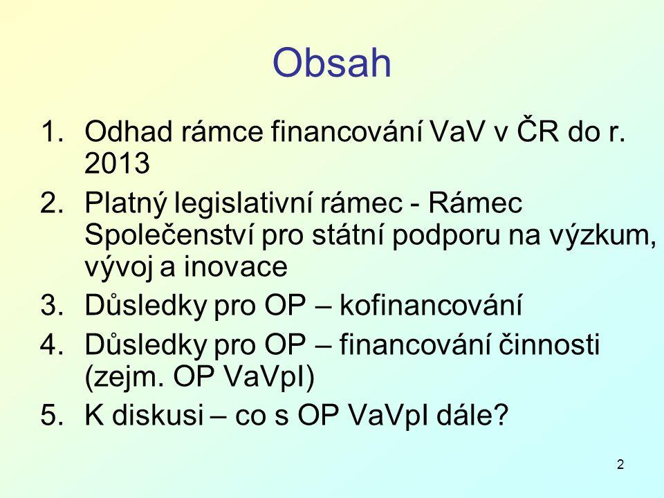 2 Obsah 1.Odhad rámce financování VaV v ČR do r.
