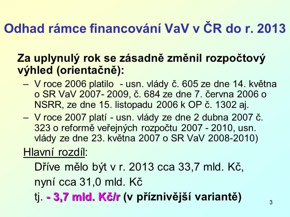 3 Odhad rámce financování VaV v ČR do r.