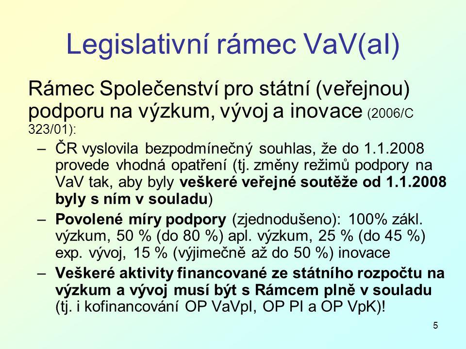 5 Legislativní rámec VaV(aI) Rámec Společenství pro státní (veřejnou) podporu na výzkum, vývoj a inovace (2006/C 323/01): –ČR vyslovila bezpodmínečný souhlas, že do 1.1.2008 provede vhodná opatření (tj.