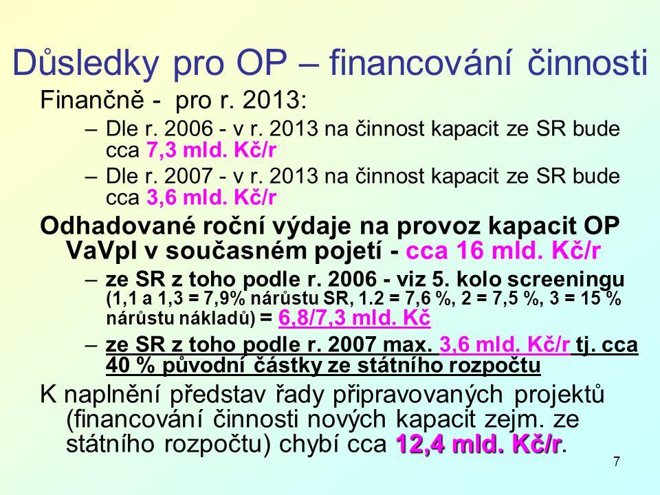 7 Důsledky pro OP – financování činnosti Finančně - pro r.