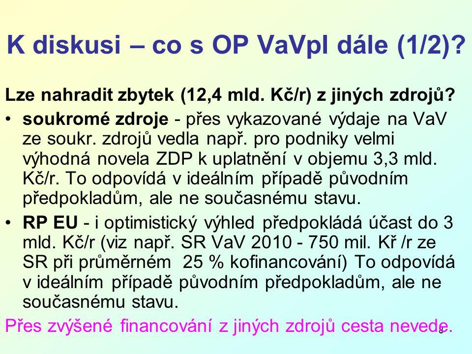 8 K diskusi – co s OP VaVpI dále (1/2). Lze nahradit zbytek (12,4 mld.