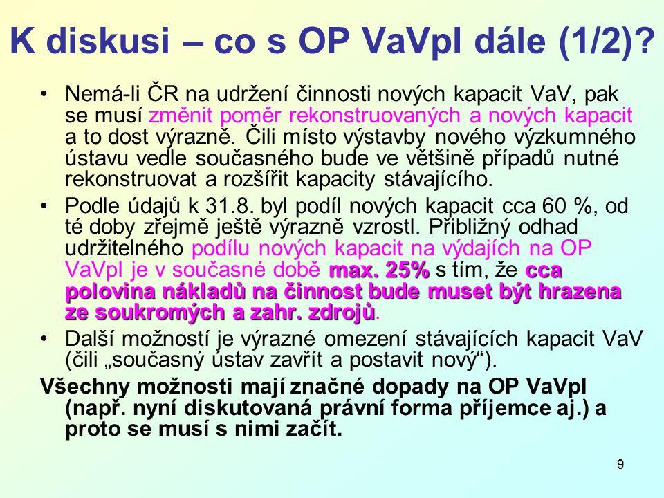 9 K diskusi – co s OP VaVpI dále (1/2).