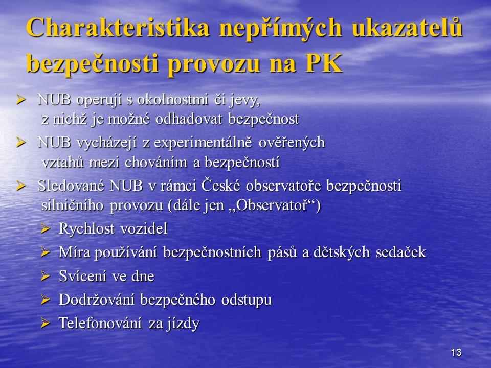 """13 Charakteristika nepřímých ukazatelů bezpečnosti provozu na PK  NUB operují s okolnostmi či jevy, z nichž je možné odhadovat bezpečnost  NUB vycházejí z experimentálně ověřených vztahů mezi chováním a bezpečností  Sledované NUB v rámci České observatoře bezpečnosti silničního provozu (dále jen """"Observatoř )  Rychlost vozidel  Míra používání bezpečnostních pásů a dětských sedaček  Svícení ve dne  Dodržování bezpečného odstupu  Telefonování za jízdy"""