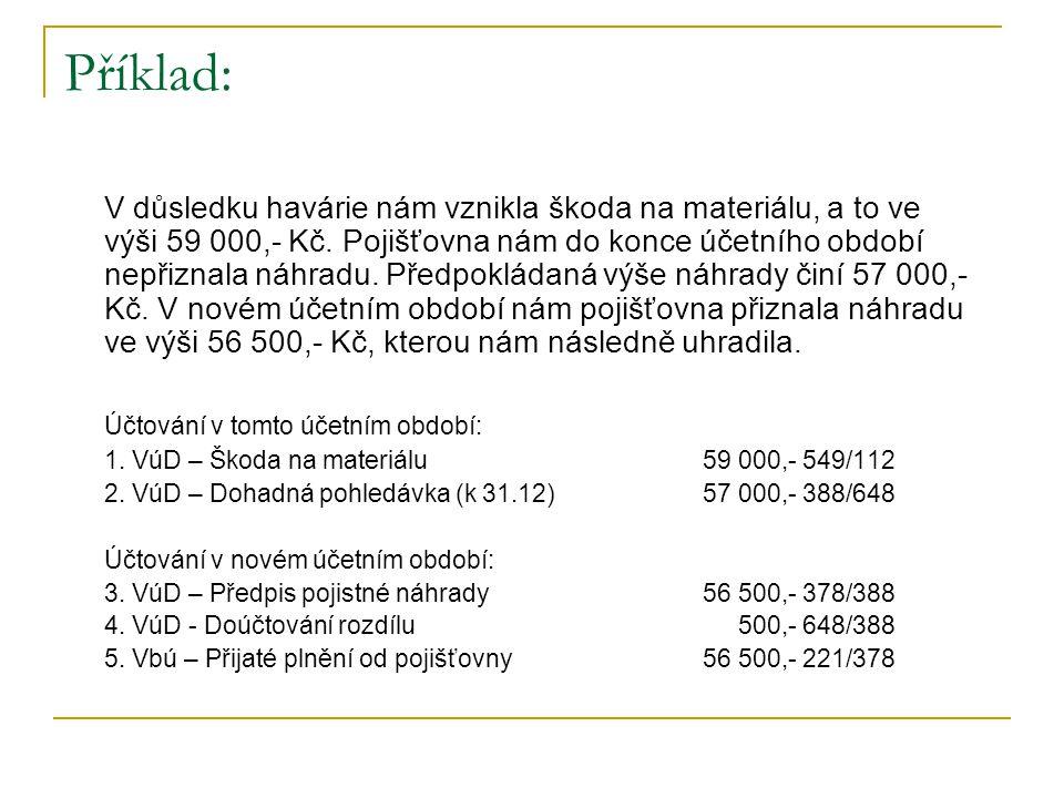 Úkol: Zaúčtujte v případě, že pojišťovna poskytne plnění ve výši 57 500,- Kč.