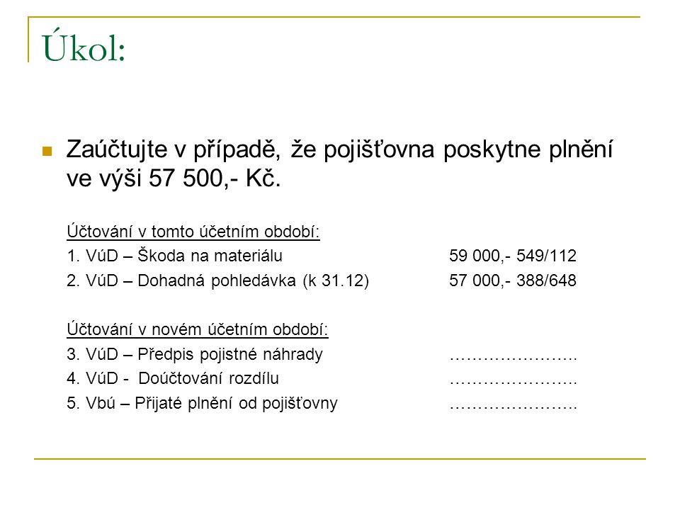 Řešení: Účtování v tomto účetním období: 1.VúD – Škoda na materiálu59 000,- 549/112 2.