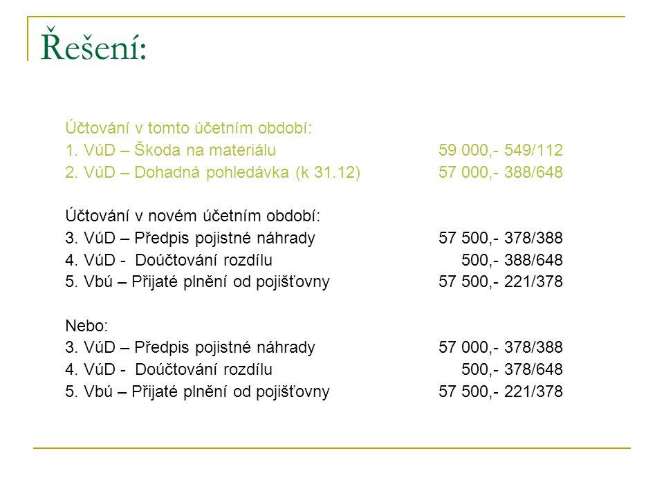 Řešení: Účtování v tomto účetním období: 1. VúD – Škoda na materiálu59 000,- 549/112 2.