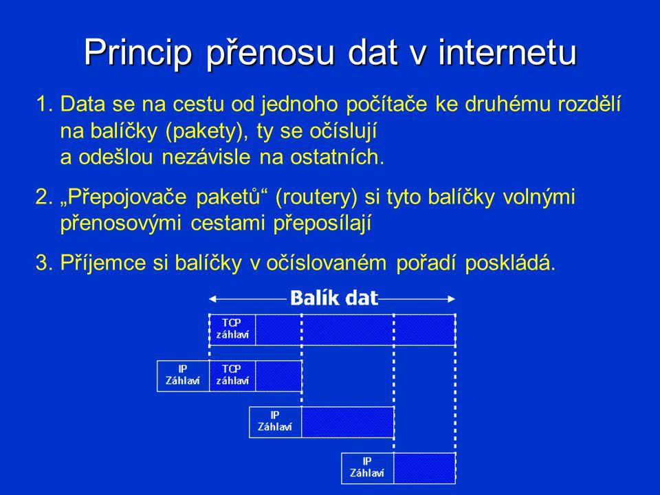 Princip přenosu dat v internetu 1.Data se na cestu od jednoho počítače ke druhému rozdělí na balíčky (pakety), ty se očíslují a odešlou nezávisle na ostatních.