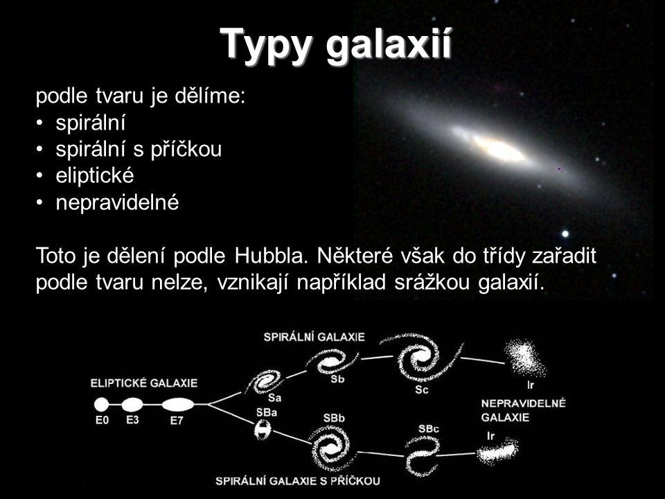 Typy galaxií podle tvaru je dělíme: spirální spirální s příčkou eliptické nepravidelné Toto je dělení podle Hubbla.