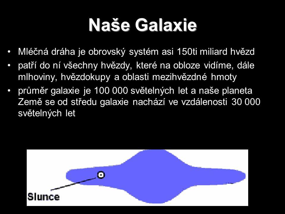 Naše Galaxie Mléčná dráha je obrovský systém asi 150ti miliard hvězd patří do ní všechny hvězdy, které na obloze vidíme, dále mlhoviny, hvězdokupy a oblasti mezihvězdné hmoty průměr galaxie je 100 000 světelných let a naše planeta Země se od středu galaxie nachází ve vzdálenosti 30 000 světelných let