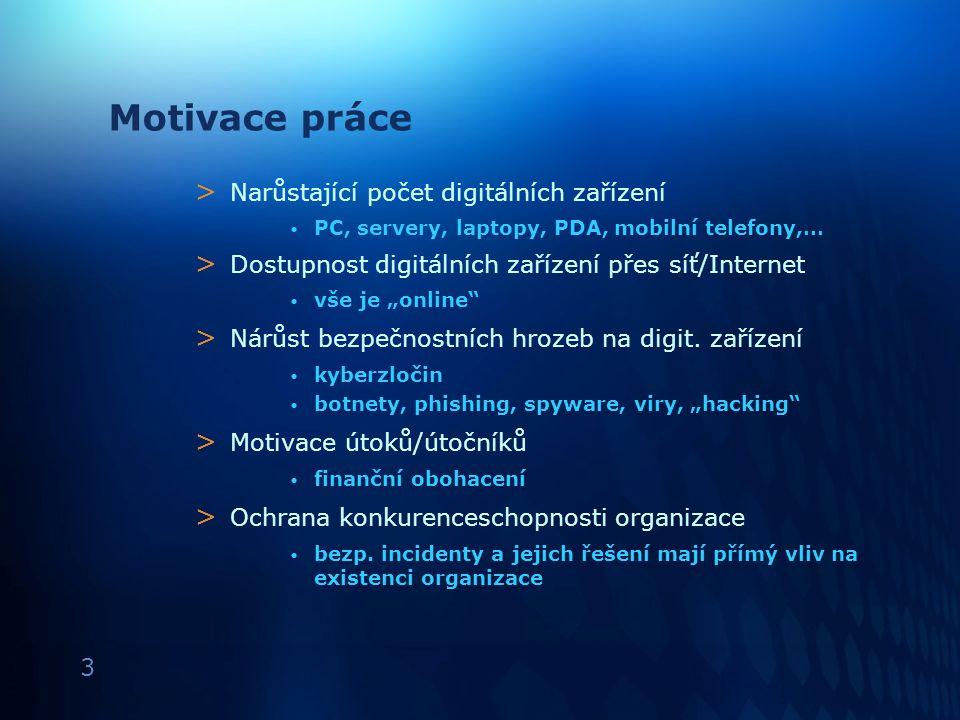 3 Motivace práce > Narůstající počet digitálních zařízení PC, servery, laptopy, PDA, mobilní telefony,… > Dostupnost digitálních zařízení přes síť/Int