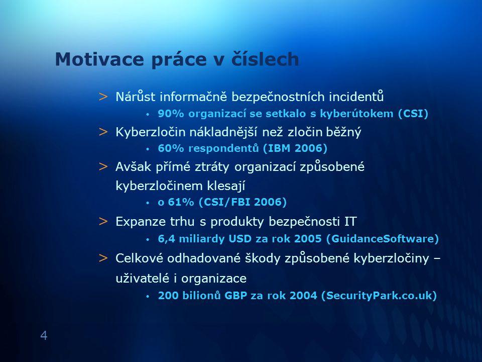 4 Motivace práce v číslech > Nárůst informačně bezpečnostních incidentů 90% organizací se setkalo s kyberútokem (CSI) > Kyberzločin nákladnější než zl
