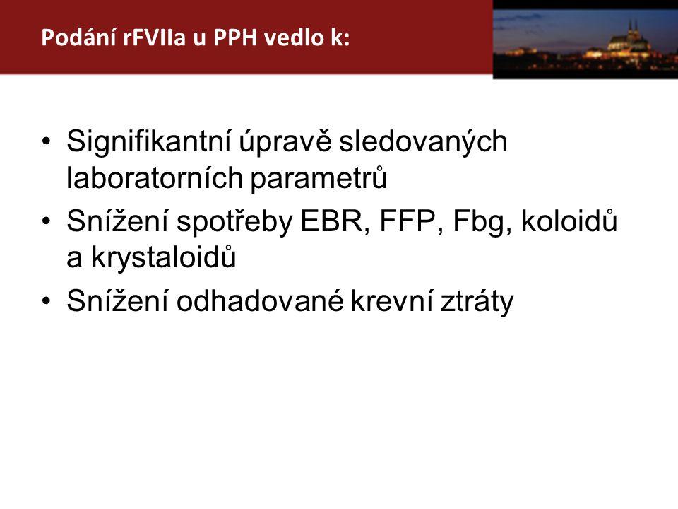 Podání rFVIIa u PPH vedlo k: Signifikantní úpravě sledovaných laboratorních parametrů Snížení spotřeby EBR, FFP, Fbg, koloidů a krystaloidů Snížení odhadované krevní ztráty