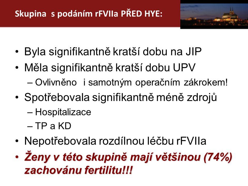 Skupina s podáním rFVIIa PŘED HYE: Byla signifikantně kratší dobu na JIP Měla signifikantně kratší dobu UPV –Ovlivněno i samotným operačním zákrokem.