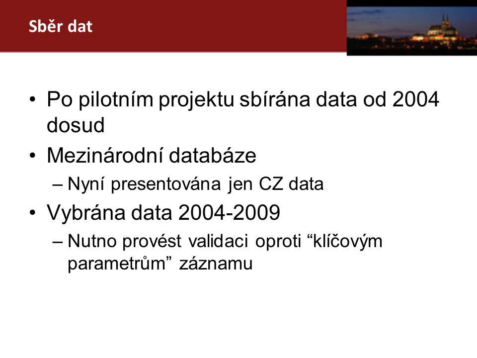 Sběr dat Po pilotním projektu sbírána data od 2004 dosud Mezinárodní databáze –Nyní presentována jen CZ data Vybrána data 2004-2009 –Nutno provést validaci oproti klíčovým parametrům záznamu