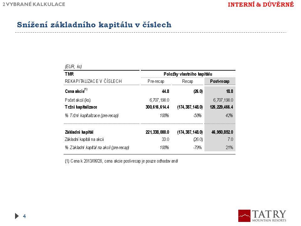 Snížení základního kapitálu v číslech 2 VYBRANÉ KALKULACE 4 INTERNÍ & DŮVĚRNÉ