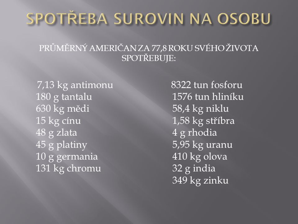 PRŮMĚRNÝ AMERIČAN ZA 77,8 ROKU SVÉHO ŽIVOTA SPOTŘEBUJE: 7,13 kg antimonu 180 g tantalu 630 kg mědi 15 kg cínu 48 g zlata 45 g platiny 10 g germania 131 kg chromu 8322 tun fosforu 1576 tun hliníku 58,4 kg niklu 1,58 kg stříbra 4 g rhodia 5,95 kg uranu 410 kg olova 32 g india 349 kg zinku
