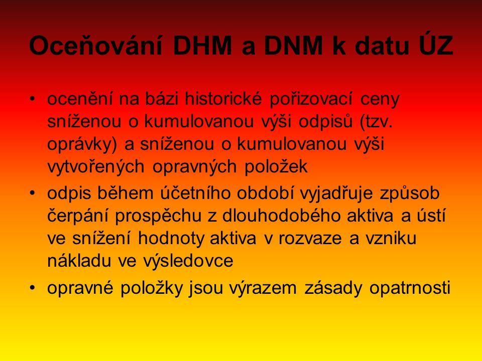 Oceňování DHM a DNM k datu ÚZ ocenění na bázi historické pořizovací ceny sníženou o kumulovanou výši odpisů (tzv. oprávky) a sníženou o kumulovanou vý