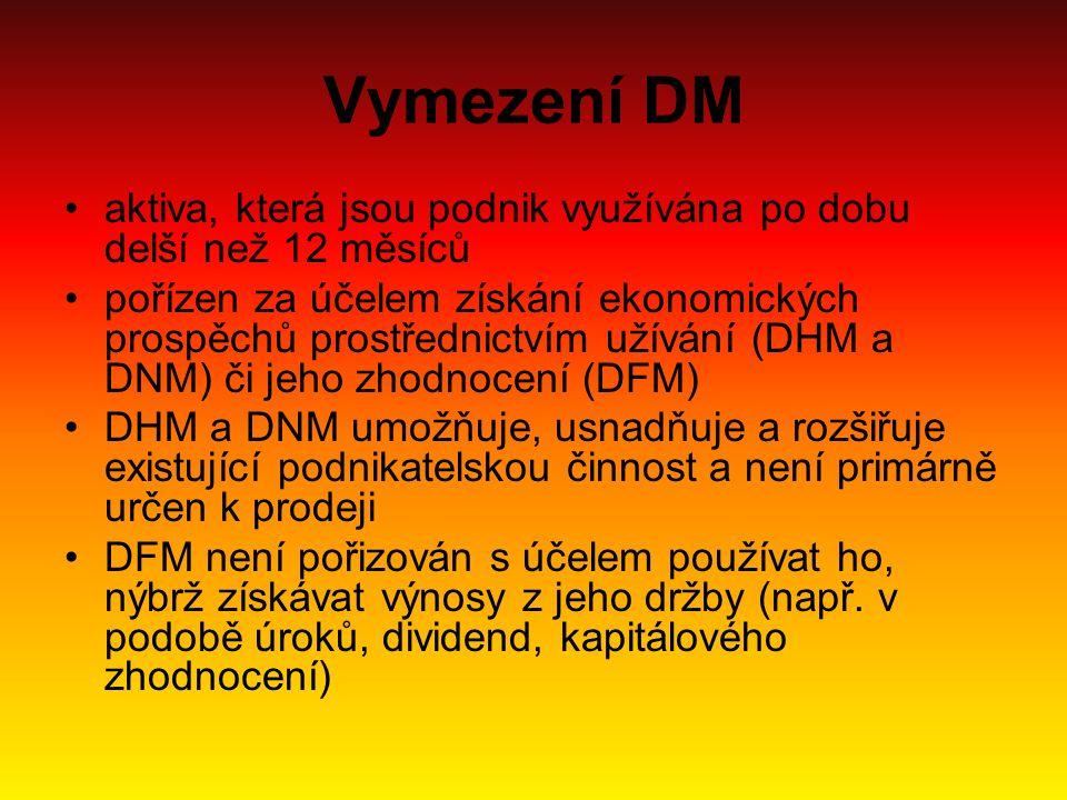 Vymezení DM aktiva, která jsou podnik využívána po dobu delší než 12 měsíců pořízen za účelem získání ekonomických prospěchů prostřednictvím užívání (
