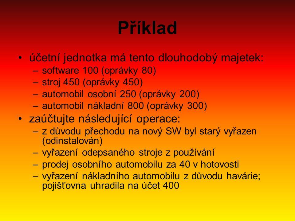 Příklad účetní jednotka má tento dlouhodobý majetek: –software 100 (oprávky 80) –stroj 450 (oprávky 450) –automobil osobní 250 (oprávky 200) –automobi