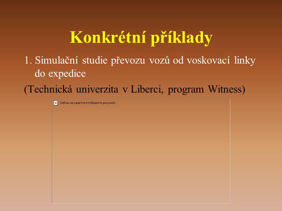 Konkrétní příklady 1. Simulační studie převozu vozů od voskovací linky do expedice (Technická univerzita v Liberci, program Witness)