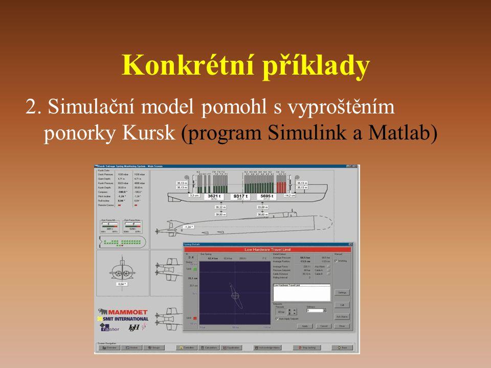Konkrétní příklady 2. Simulační model pomohl s vyproštěním ponorky Kursk (program Simulink a Matlab)