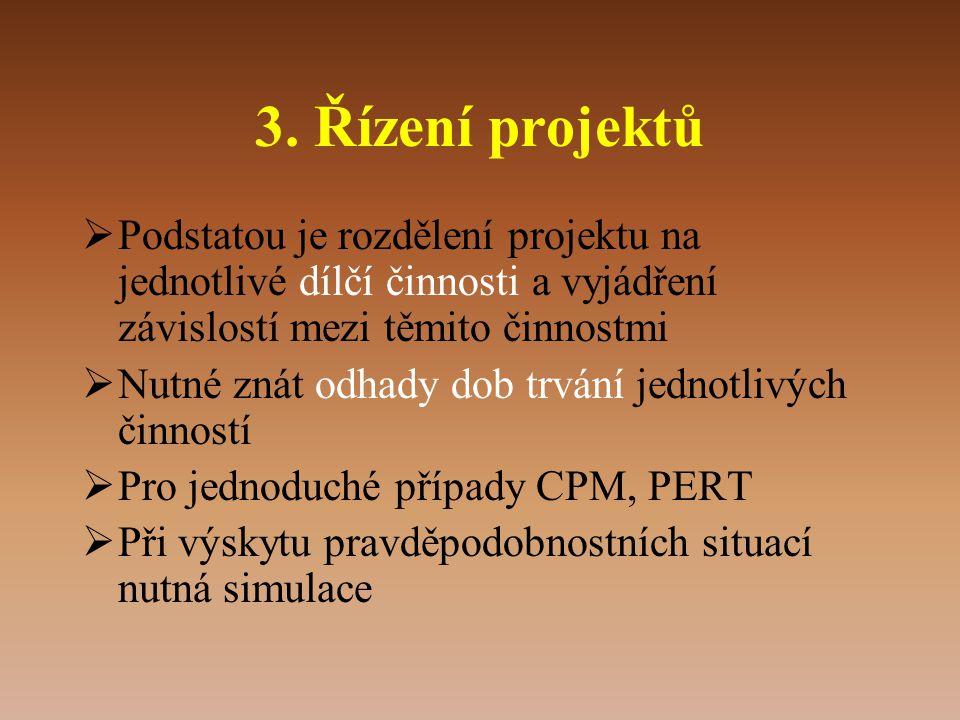 3. Řízení projektů  Podstatou je rozdělení projektu na jednotlivé dílčí činnosti a vyjádření závislostí mezi těmito činnostmi  Nutné znát odhady dob