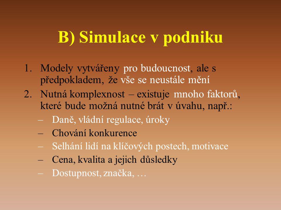 B) Simulace v podniku 1.Modely vytvářeny pro budoucnost, ale s předpokladem, že vše se neustále mění 2.Nutná komplexnost – existuje mnoho faktorů, kte