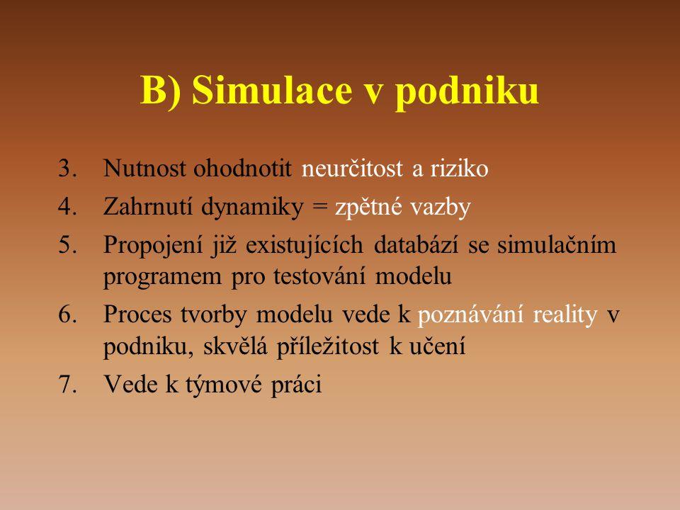 B) Simulace v podniku 3.Nutnost ohodnotit neurčitost a riziko 4.Zahrnutí dynamiky = zpětné vazby 5.Propojení již existujících databází se simulačním p