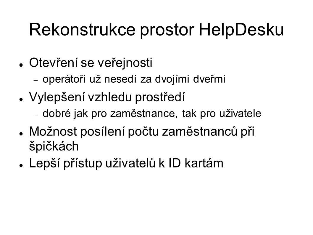 Rekonstrukce prostor HelpDesku Otevření se veřejnosti  operátoři už nesedí za dvojími dveřmi Vylepšení vzhledu prostředí  dobré jak pro zaměstnance, tak pro uživatele Možnost posílení počtu zaměstnanců při špičkách Lepší přístup uživatelů k ID kartám